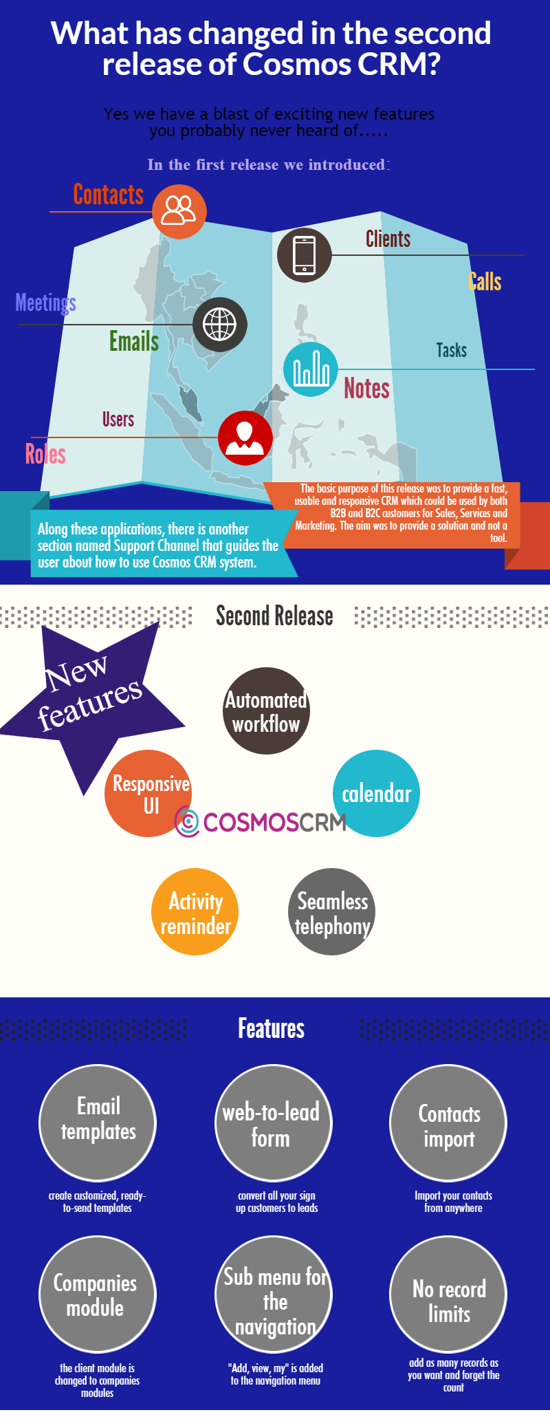 Second Release_Infographic
